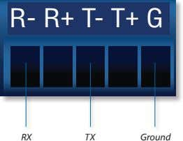 R- R+ T- T+ G RX TX Ground