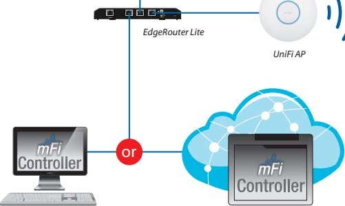 SPEED 2 EdgeRouter Lite UniFi AP or