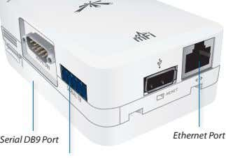 Ethernet Port Serial DB9 Port