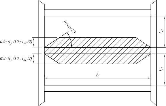 44 B´eton Arm´e IUP GCI3 - Option OS - 2004/05 Fig. 32 : Dimensions des d´ebords