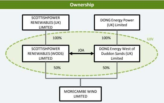 Ownership SCOTTISHPOWER RENEWABLES (UK) DONG Energy Power (UK) Limited LIMITED 100% 100% UJV SCOTTISHPOWER JOA