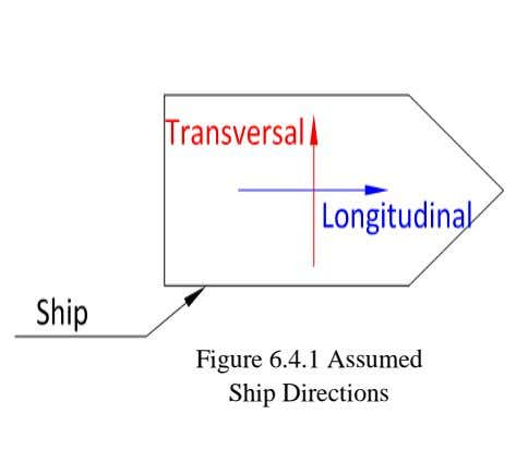 Figure 6.4.1 Assumed Ship Directions