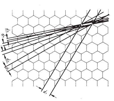 d 3 23.2 d 4 31.0 d 5 38.5 Fig. 6: Interplanar spacing in graphite d