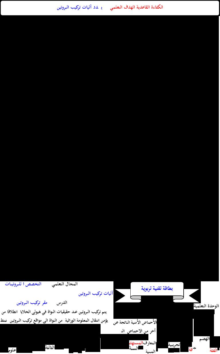 مذكرات العلوم الطبيعية 3 ثانوي علوم تجريبية 1-582510e80b
