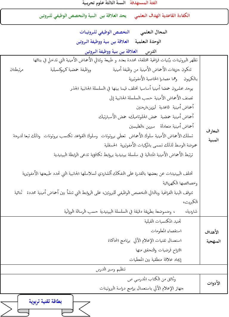 مذكرات العلوم الطبيعية 3 ثانوي علوم تجريبية 11-661b7003e7