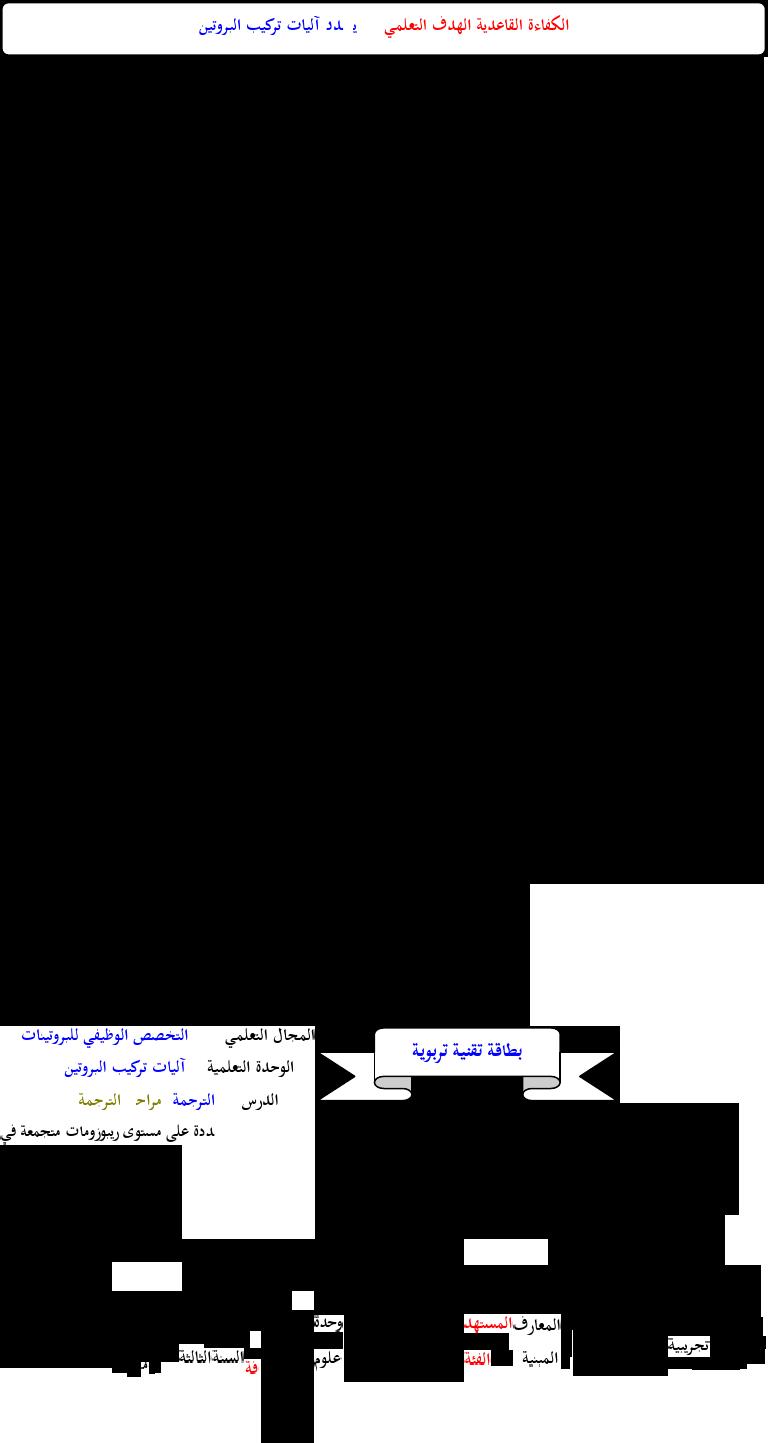 مذكرات العلوم الطبيعية 3 ثانوي علوم تجريبية 7-f437ce70fc