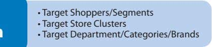 • Target Shoppers/Segments • Target Store Clusters • Target Department/Categories/Brands