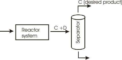 C (desired product) C +D Reactor system Separator