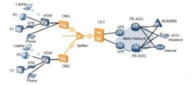 implemented by IPv4. Figure 1 FTTB+HGW service networking FTTB+HGW (ONU Provides the Voice Service) Configuration