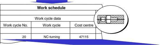 Work schedule Work cycle No. Work cycle data Work cycle Cost centre 20 NC-turning 47115