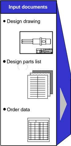 Input documents Design drawing Welle Design parts list Order data