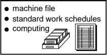 machine file standard work schedules computing
