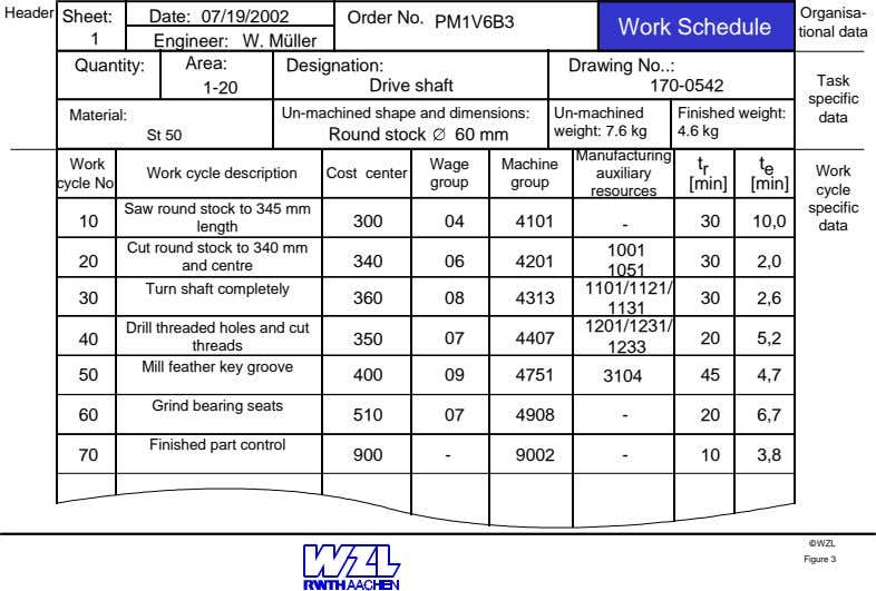 Header Sheet: Date: 07/19/2002 Organisa- Order No. PM1V6B3 Work Schedule tional data 1 Engineer: Quantity: