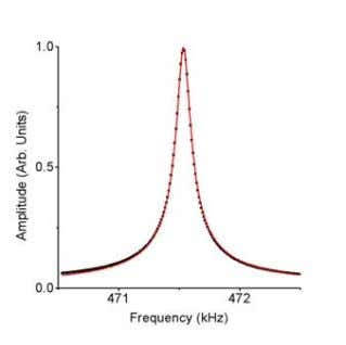 of antenna length and ability in the laboratory. With this background you should be ready to
