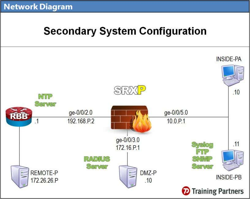 Part 4: Enable and monitor the operation of SNMP. Part 5: Configure and monitor the configuration