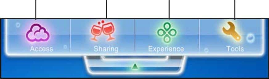 lato superiore del desktop. Access Sharing Experience Tools • Le applicazioni di Eee Docking variano in