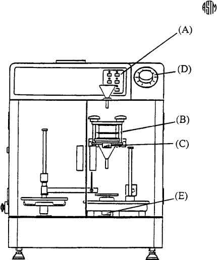 FIG. 1 Powder Characteristics Tester for Carr Indices counter can be used to control the