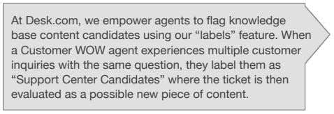 "At Desk.com, we empower agents to flag knowledge base content candidates using our ""labels"" feature."