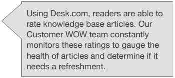 Using Desk.com, readers are able to rate knowledge base articles. Our Customer WOW team constantly