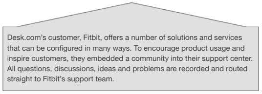 Desk.com's customer, Fitbit, offers a number of solutions and services that can be configured in
