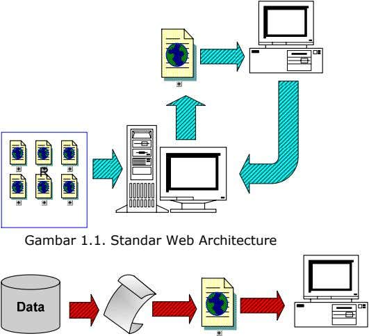 R Web Documents Gambar 1.1. Standar Web Architecture