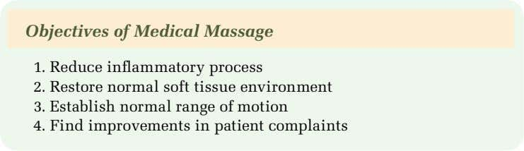 Objectives of Medical Massage 1. Reduce inflammatory process 2. Restore normal soft tissue environment 3.