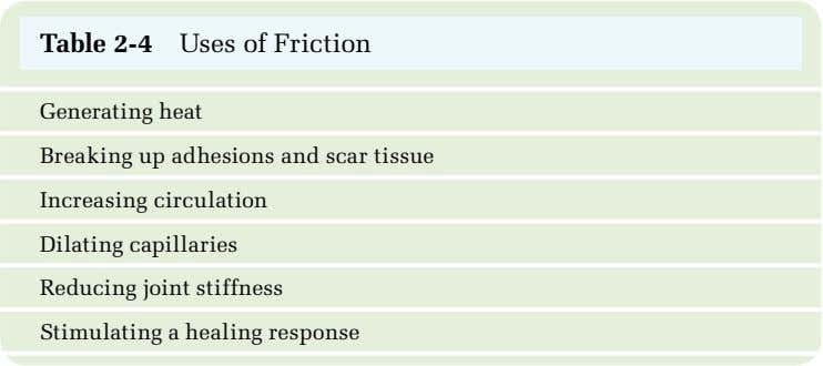 Table 2-4 Uses of Friction Generating heat Breaking up adhesions and scar tissue Increasing circulation