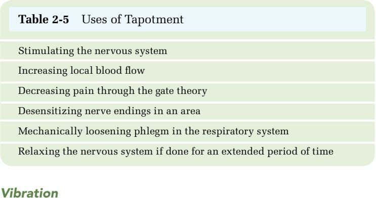 Table 2-5 Uses of Tapotment Stimulating the nervous system Increasing local blood flow Decreasing pain