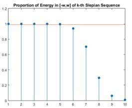 energy concentration > 90%. • Good official tutorial: http://ch.mathworks.com/help/signal/ref/pmtm.html Daniel