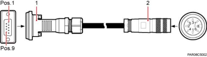 shown in Figure 3-11 . Figure 3-11 AISG multi-wire cable (1) Waterproofed DB9 male connector Pin