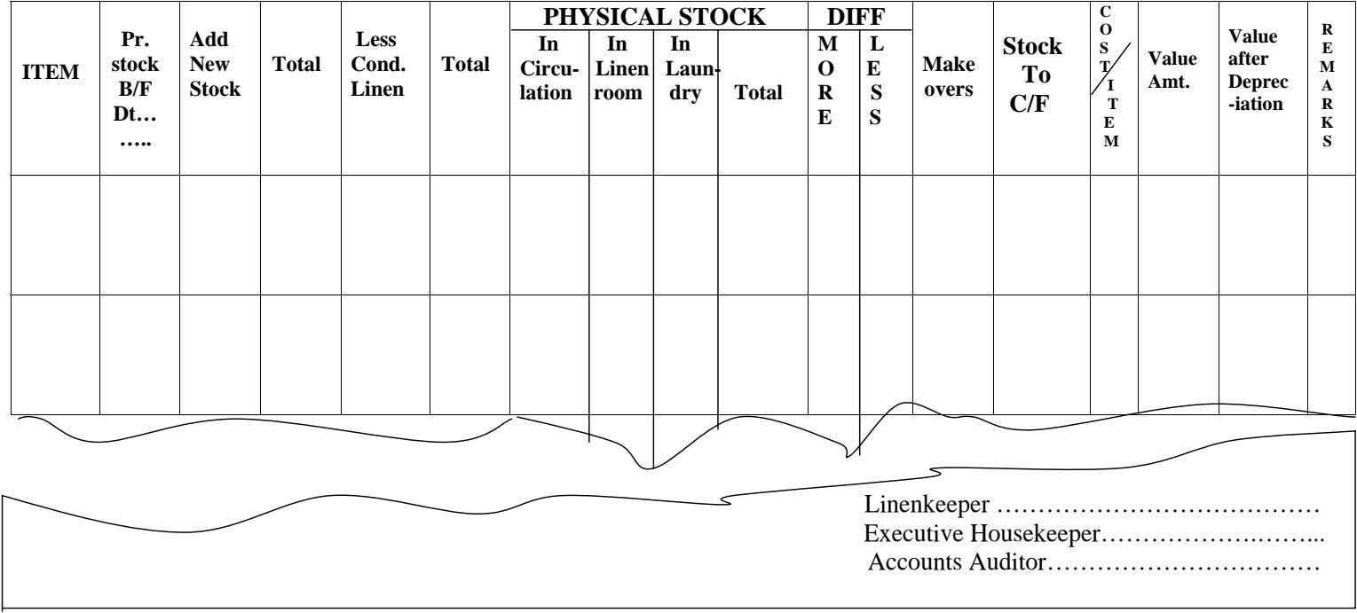 PHYSICAL STOCK DIFF C O R Pr. Add Less Value In In In M L