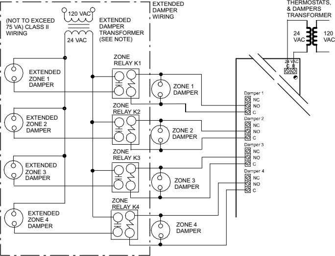 THERMOSTATS, EXTENDED & DAMPERS DAMPER 120 VAC TRANSFORMER WIRING (NOT TO EXCEED 75 VA) CLASS