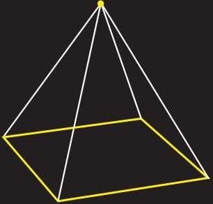 They are called square pyramids. TYPES OF PYRAMIDS APEX BASE TETRAHEDRON SQUARE PYRAMID PENTAGONAL PYRAMID