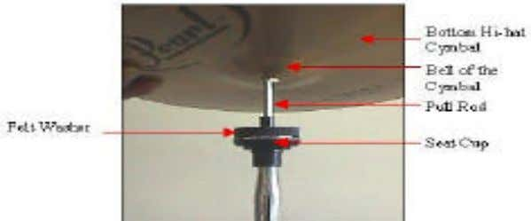 Step 9: Hi-Hat Cymbal Attachment And Adjustment Insert the pull rod through the hole in the