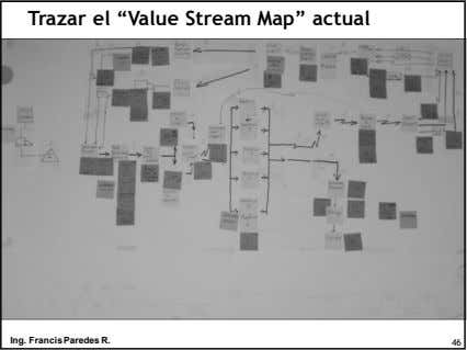 "Trazar el ""Value Stream Map"" actual Ing. Francis Paredes R. 46"