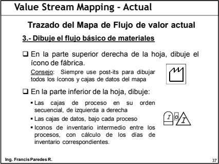 Value Stream Mapping - Actual Trazado del Mapa de Flujo de valor actual 3.- Dibuje