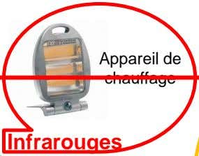Infrarouges