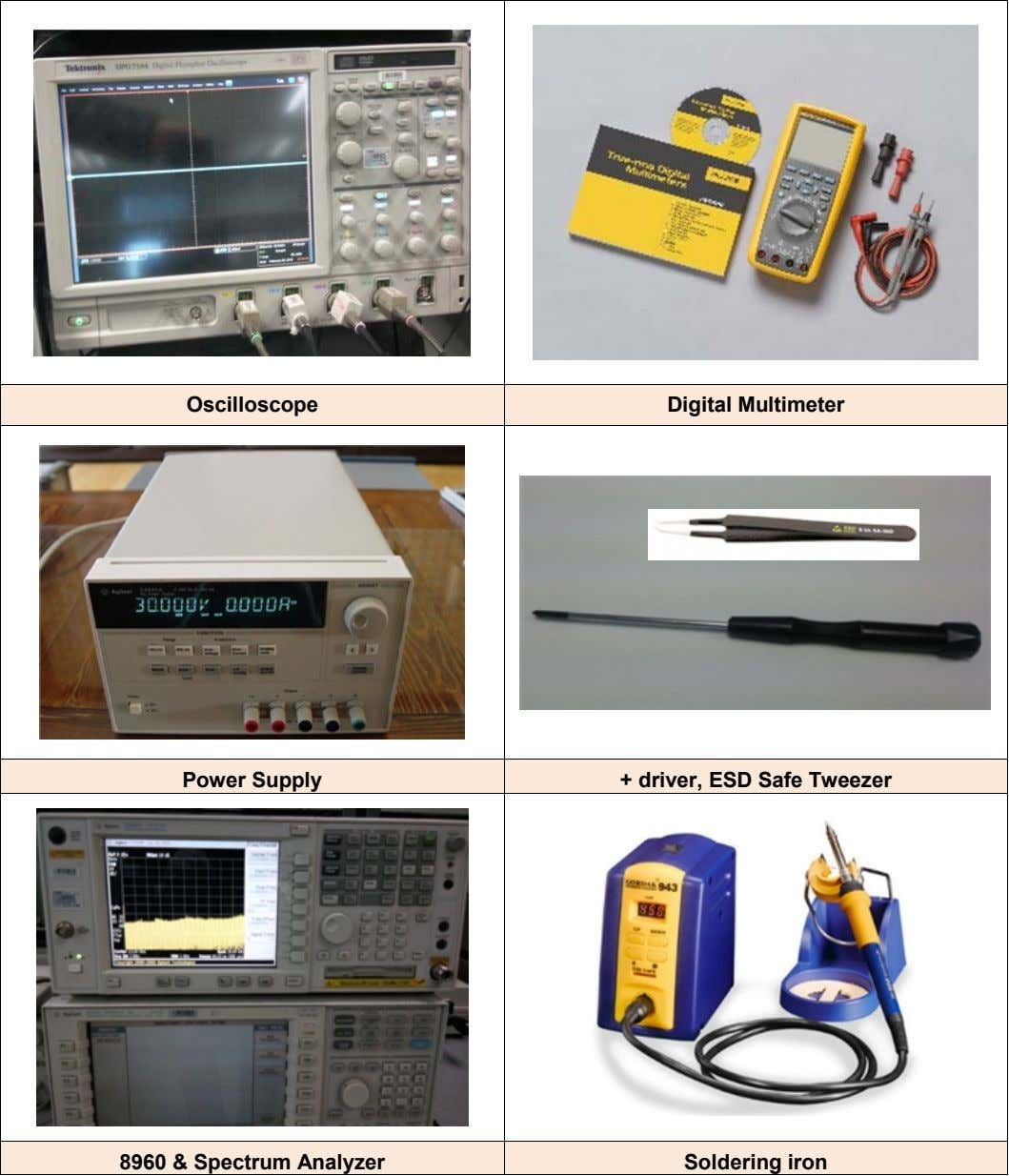 Oscilloscope Digital Multimeter Power Supply + driver, ESD Safe Tweezer 8960 & Spectrum Analyzer Soldering
