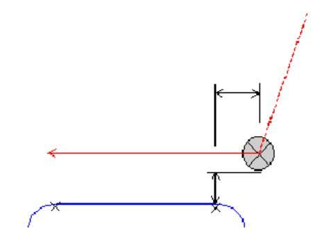 example, a tool is moved relative to a piece of geometry: As the tool moves relative