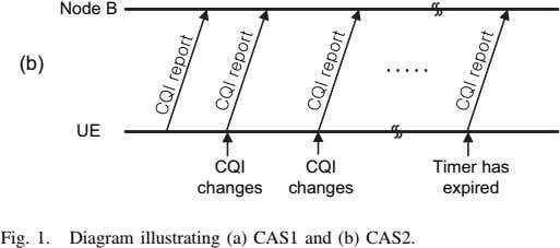Node B (b) UE CQI CQI Timer has changes changes expired Fig. 1. Diagram illustrating
