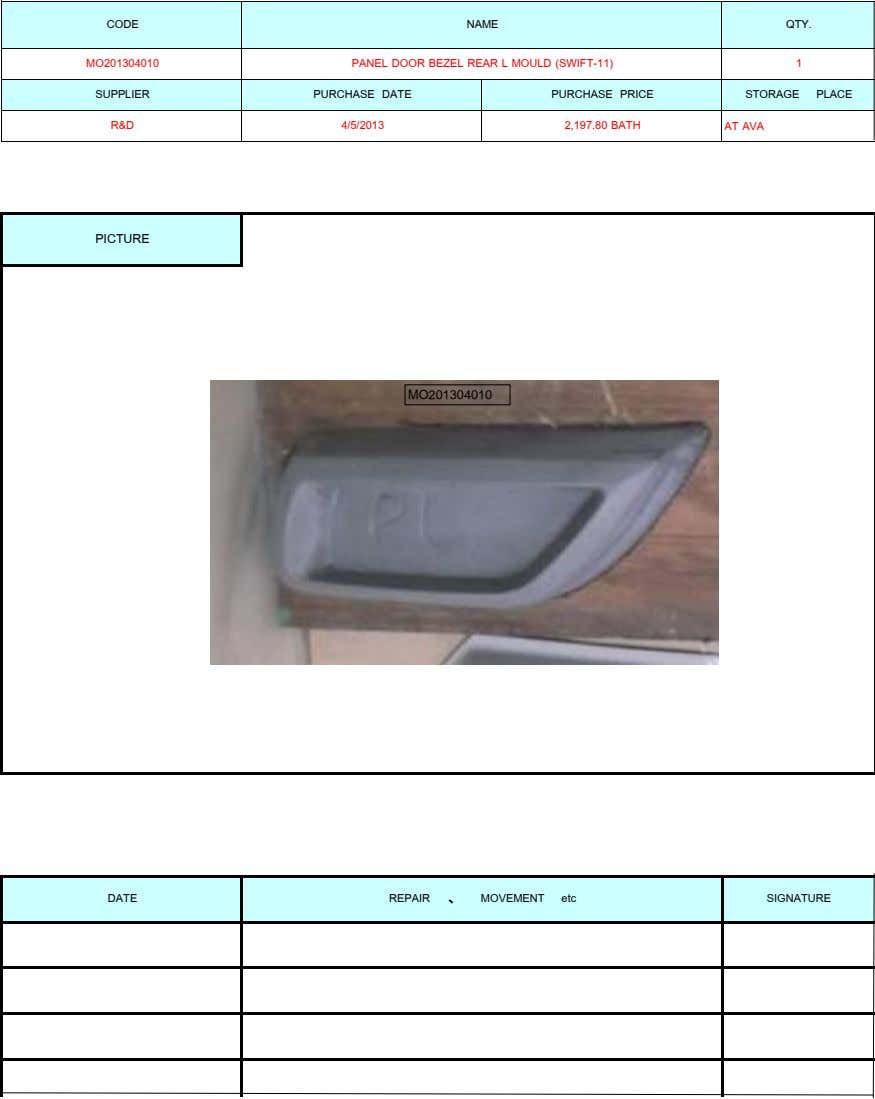CODE NAME QTY. MO201304010 PANEL DOOR BEZEL REAR L MOULD (SWIFT-11) 1 SUPPLIER PURCHASE DATE PURCHASE