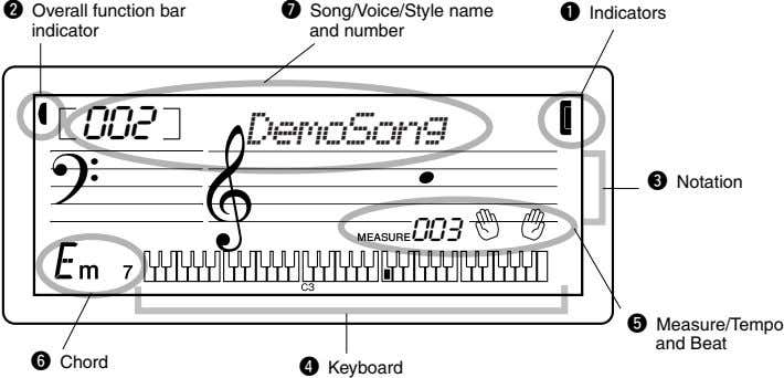w Overall function bar indicator u Song/Voice/Style name and number q Indicators 002 DemoSong e