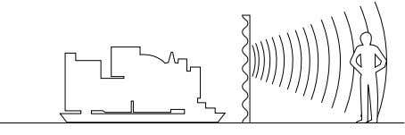 set. VIBRATION ISOLATORS — 2 dB(A) BAFFLES — 5 dB(A) A 15 dB(A) reduction is afforded