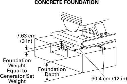 CONCRETE FOUNDATION 7.63 cm (3 in) Foundation Weight Foundation Equal to Depth Generator Set 30.4