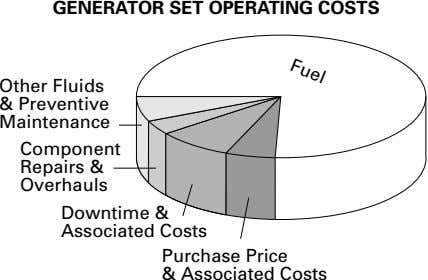 Fuel GENERATOR SET OPERATING COSTS Other Fluids & Preventive Maintenance Component Repairs & Overhauls