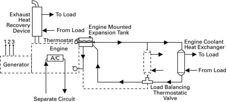 Exhaust To Load Heat Recovery Engine Mounted Device From Load Expansion Tank Thermostat 1 2