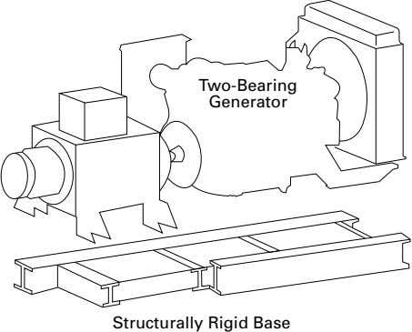 Two-Bearing Generator Structurally Rigid Base