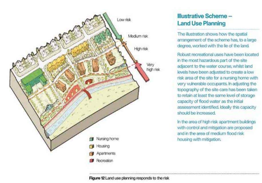 Source : Royal Institute of British Architects (RIBA) [2009].