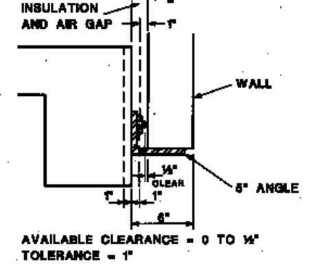 Fig. 6 Attachment of Brick, Precast or Curtainwall Fig. 7 Window Frame in Concrete Opening CONCLUSIONS