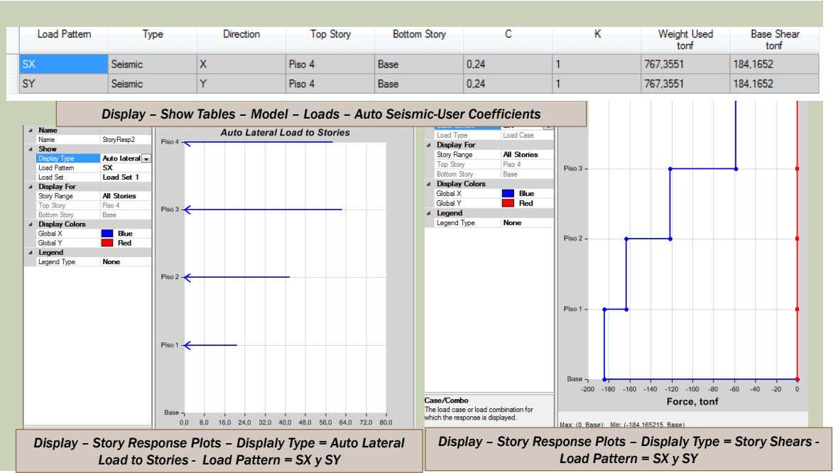 Display – Show Tables – Model – Loads – Auto Seismic-User Coefficients Display – Story Response